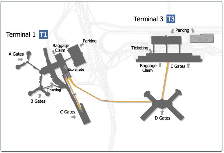 Mapa Aeropuerto Las Vegas